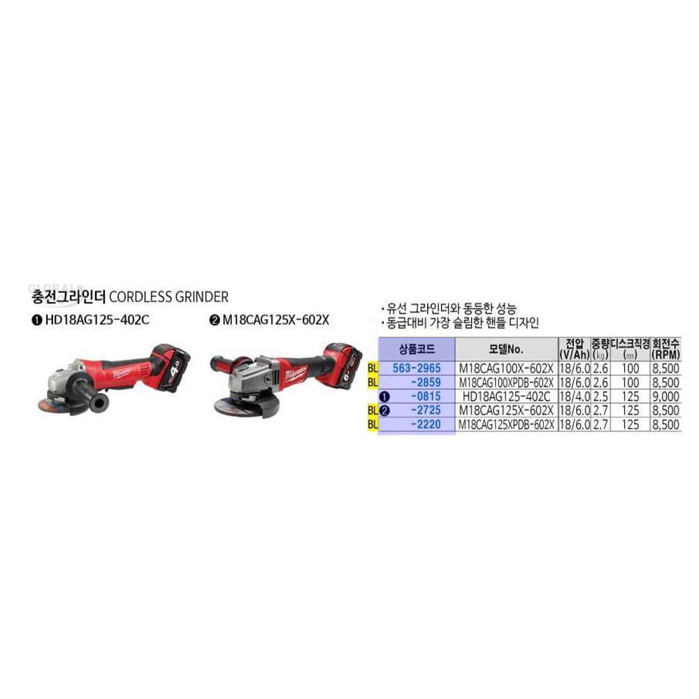 밀워키 충전그라인더M18 CAG100XPDB-602X 1EA